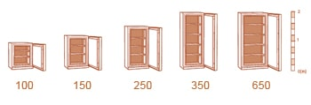 Dimension armoire ignifuge - PMS